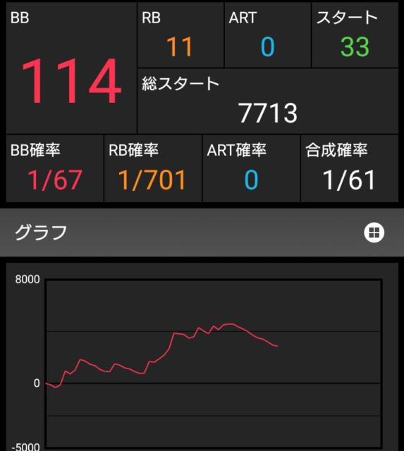 リ ゼロ スロット アプリ